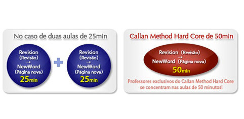 Metodo Callan Online